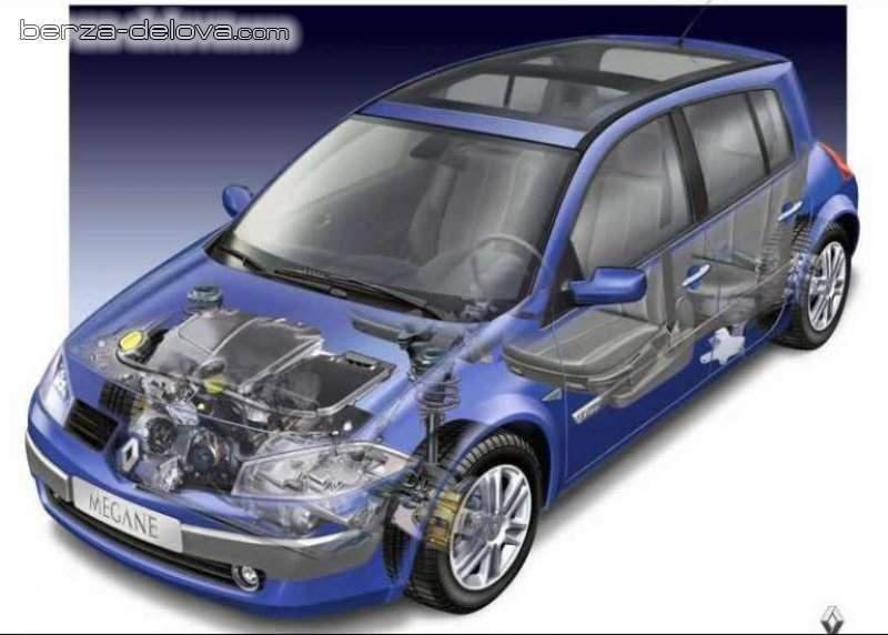 Renault Megan 2